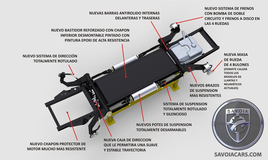 SAVOIA CARS - Motores Aeronáuticos, Automoviles Exclusivos y ...